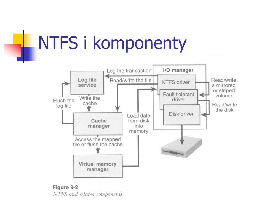 NTFS i komponenty