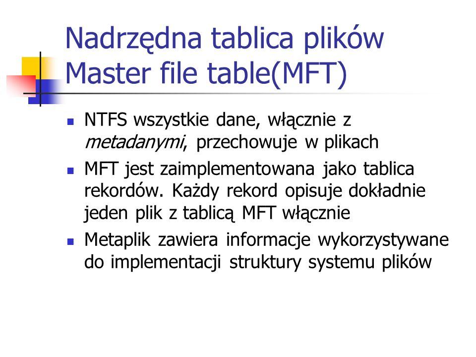 Nadrzędna tablica plików Master file table(MFT)