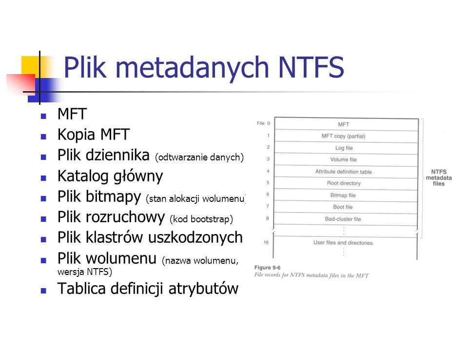 Plik metadanych NTFS MFT Kopia MFT Plik dziennika (odtwarzanie danych)