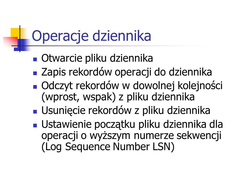 Operacje dziennika Otwarcie pliku dziennika