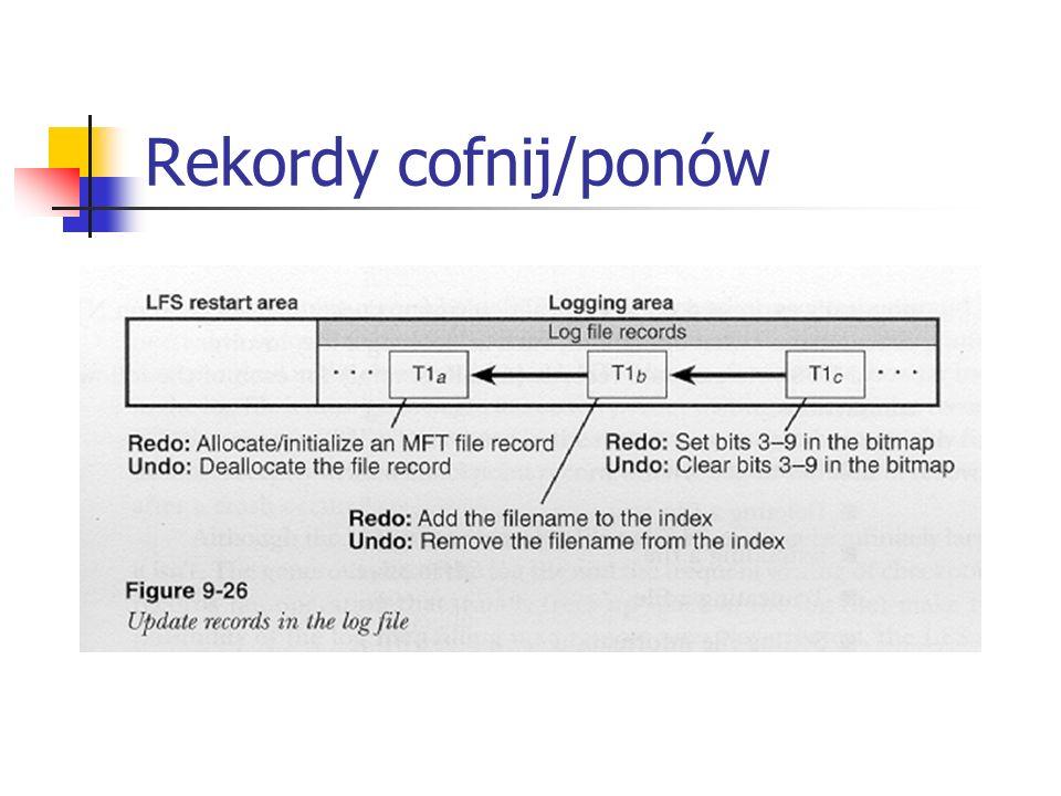 Rekordy cofnij/ponów