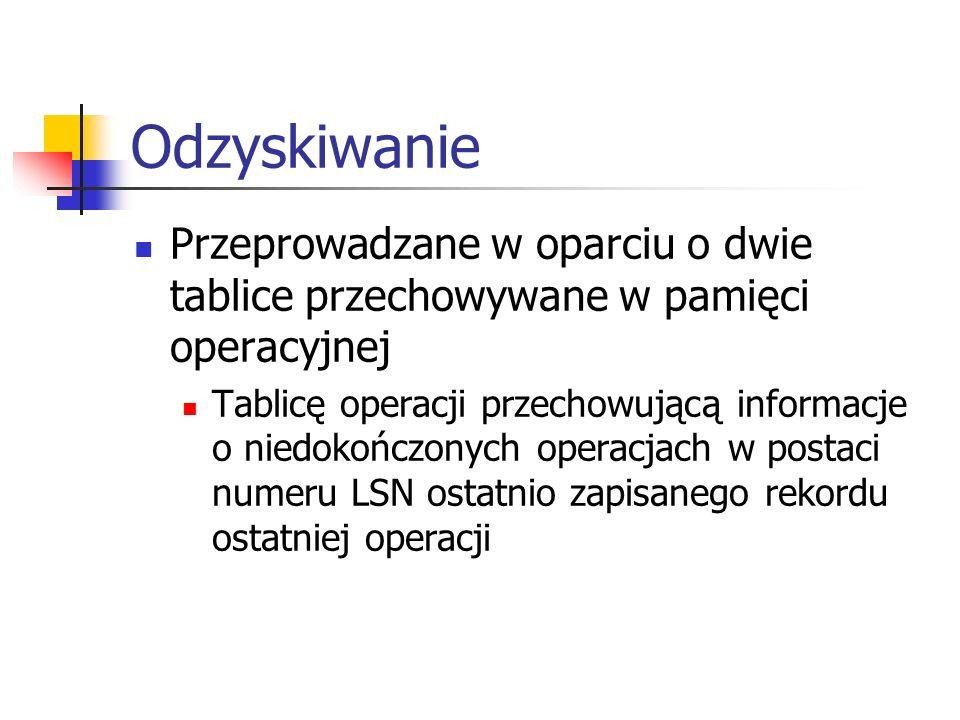 Odzyskiwanie Przeprowadzane w oparciu o dwie tablice przechowywane w pamięci operacyjnej.