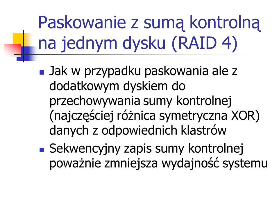 Paskowanie z sumą kontrolną na jednym dysku (RAID 4)