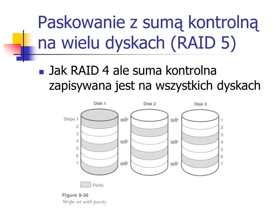 Paskowanie z sumą kontrolną na wielu dyskach (RAID 5)