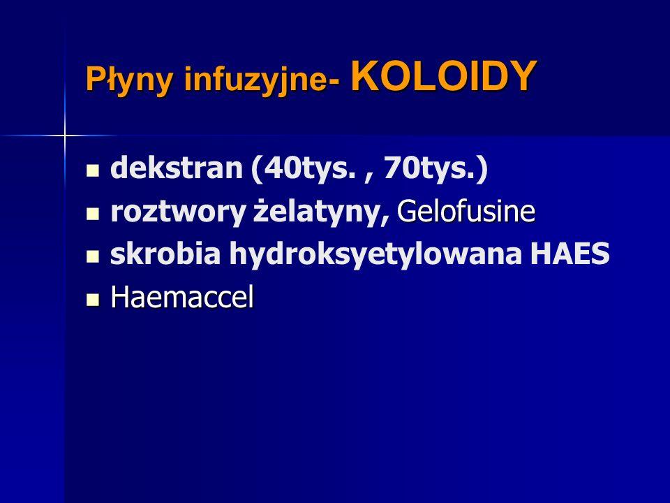 Płyny infuzyjne- KOLOIDY