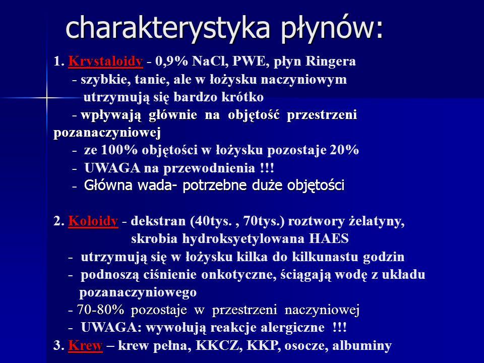 charakterystyka płynów: