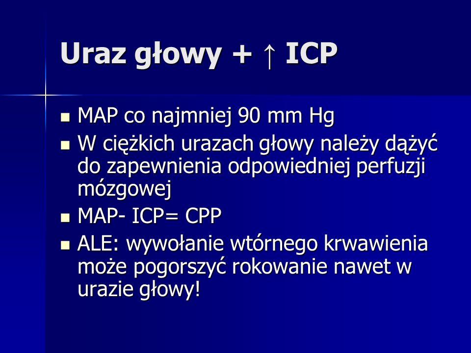 Uraz głowy + ↑ ICP MAP co najmniej 90 mm Hg