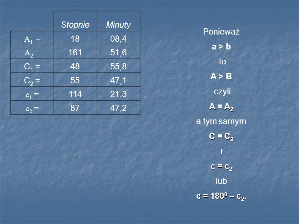 StopnieMinuty. A1 = 18. 08,4. A2 = 161. 51,6. C1 = 48. 55,8. C2 = 55. 47,1. c1 = 114. 21,3. c2 = 87.