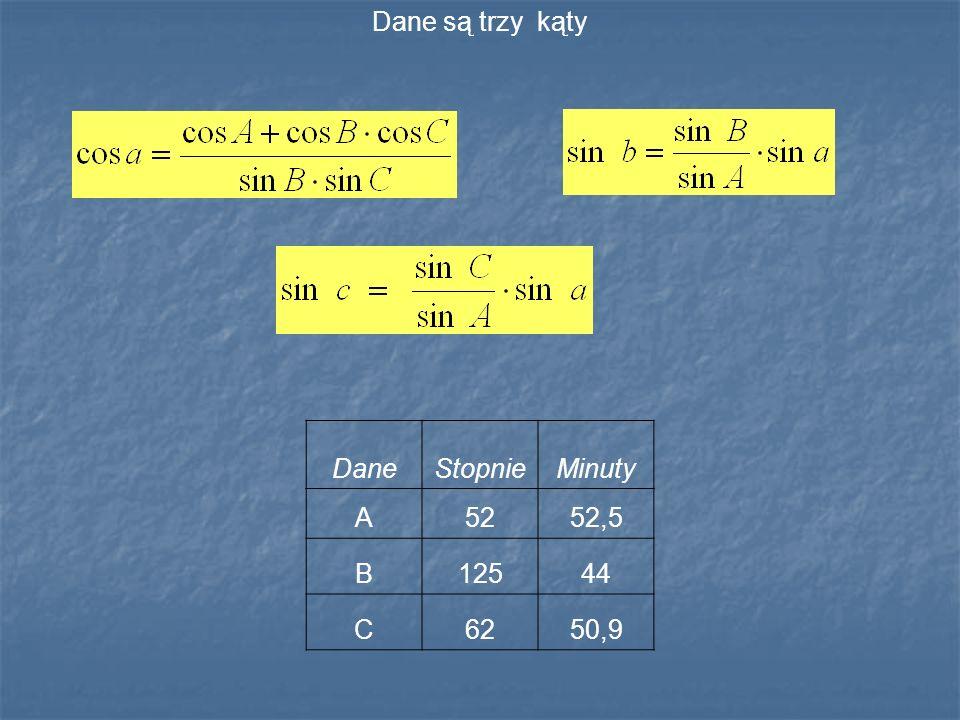 Dane są trzy kąty Dane Stopnie Minuty A 52 52,5 B 125 44 C 62 50,9