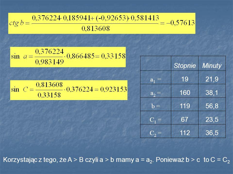 Stopnie Minuty. a1 = 19. 21,9. a2 = 160. 38,1. b = 119. 56,8. C1 = 67. 23,5. C2 = 112.