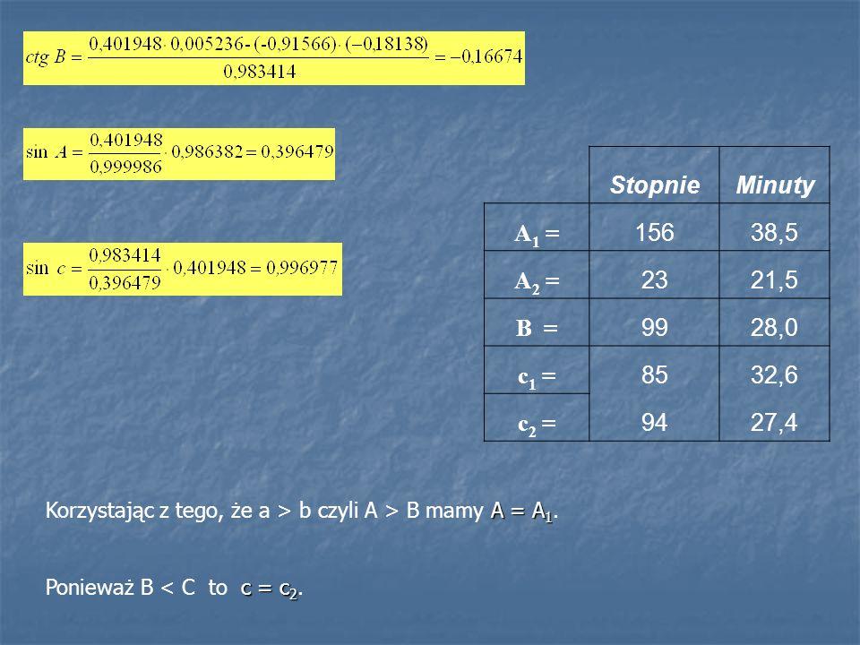 Stopnie Minuty A1 = 156 38,5 A2 = 23 21,5 B = 99 28,0 c1 = 85 32,6
