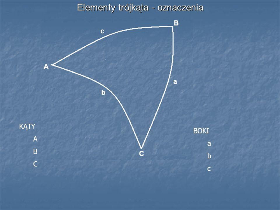 Elementy trójkąta - oznaczenia