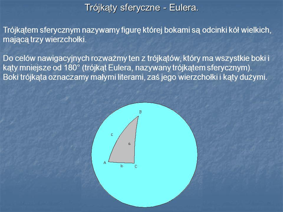 Trójkąty sferyczne - Eulera.