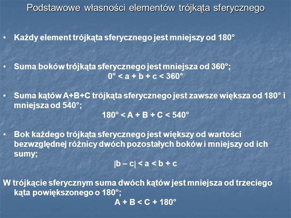 Podstawowe własności elementów trójkąta sferycznego