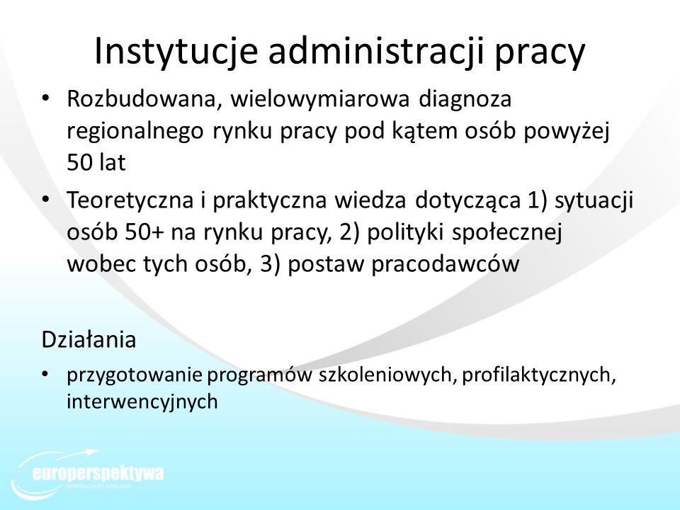 Instytucje administracji pracy