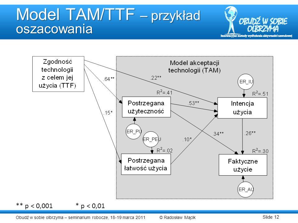 Model TAM/TTF – przykład oszacowania