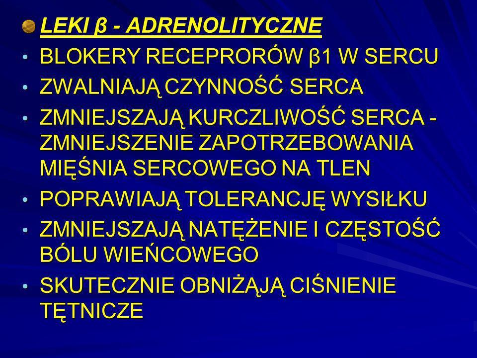LEKI β - ADRENOLITYCZNE