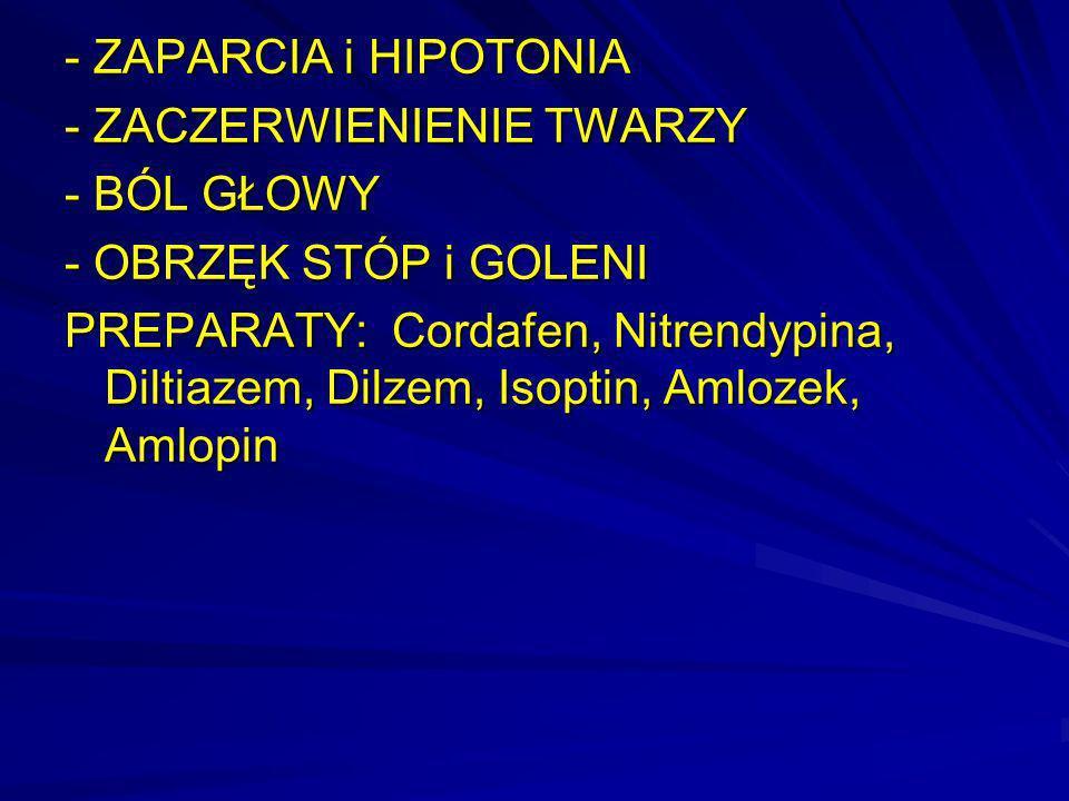 - ZAPARCIA i HIPOTONIA- ZACZERWIENIENIE TWARZY. - BÓL GŁOWY. - OBRZĘK STÓP i GOLENI.