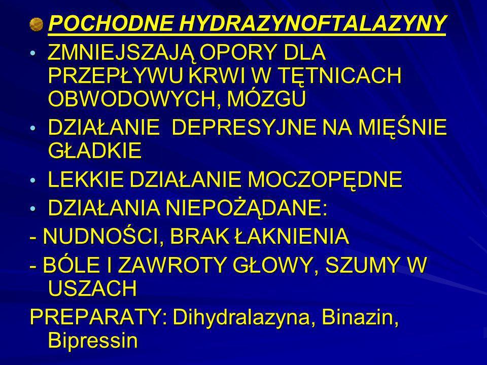 POCHODNE HYDRAZYNOFTALAZYNY