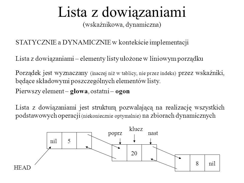 Lista z dowiązaniami (wskaźnikowa, dynamiczna)