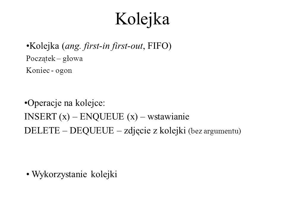 Kolejka Kolejka (ang. first-in first-out, FIFO) Operacje na kolejce: