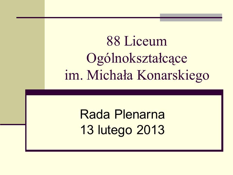 88 Liceum Ogólnokształcące im. Michała Konarskiego
