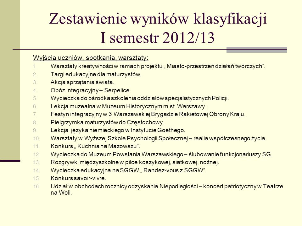 Zestawienie wyników klasyfikacji I semestr 2012/13