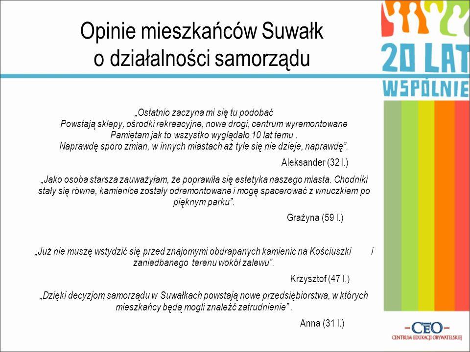 Opinie mieszkańców Suwałk o działalności samorządu
