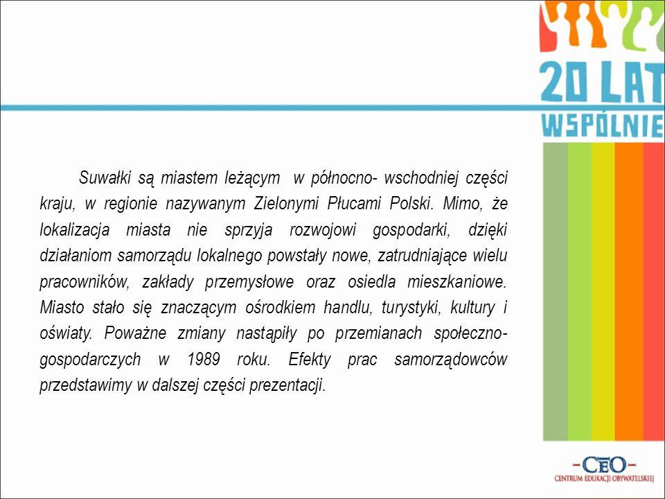 Suwałki są miastem leżącym w północno- wschodniej części kraju, w regionie nazywanym Zielonymi Płucami Polski.