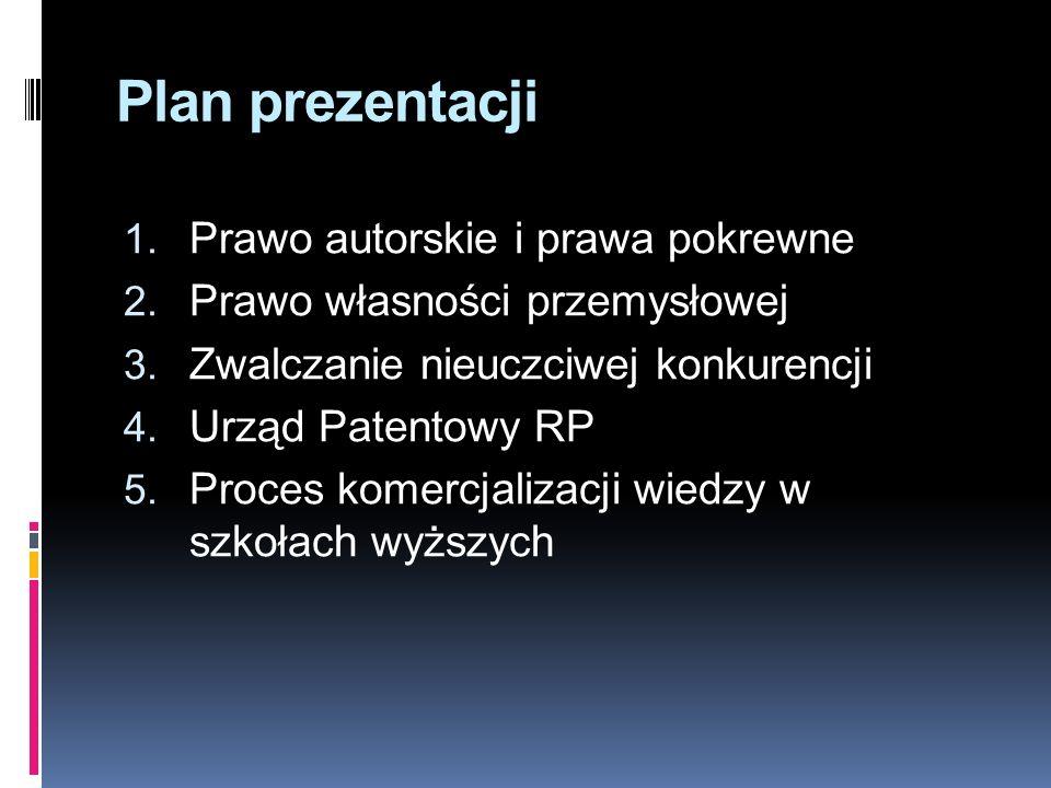 Plan prezentacji Prawo autorskie i prawa pokrewne
