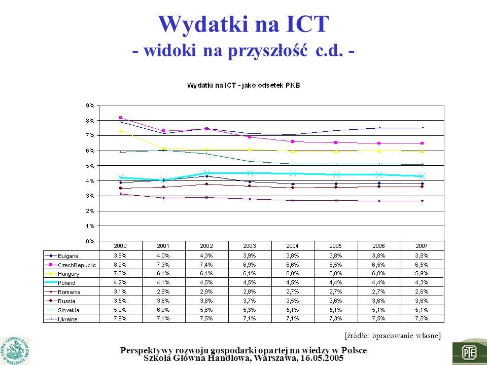 Wydatki na ICT - widoki na przyszłość c.d. -