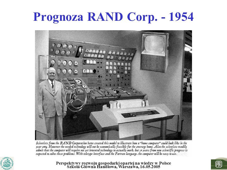 Prognoza RAND Corp.