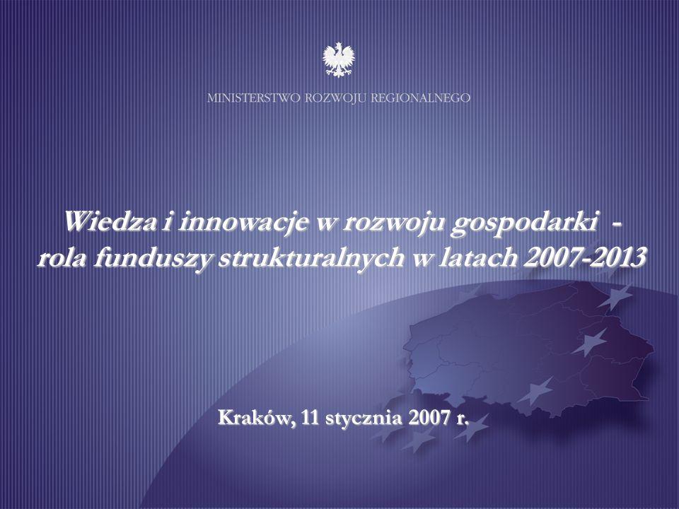 Wiedza i innowacje w rozwoju gospodarki -