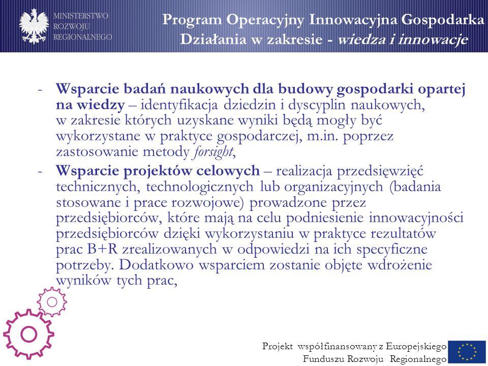 Wsparcie dla MSP (2) Program Operacyjny Innowacyjna Gospodarka
