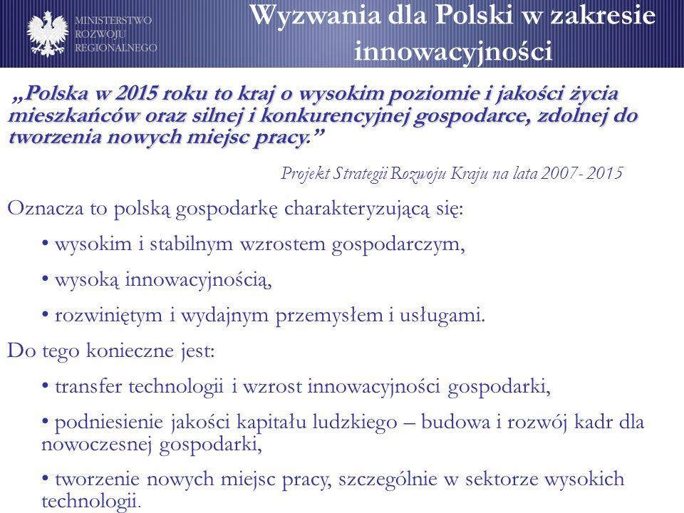 Wyzwania dla Polski w zakresie innowacyjności