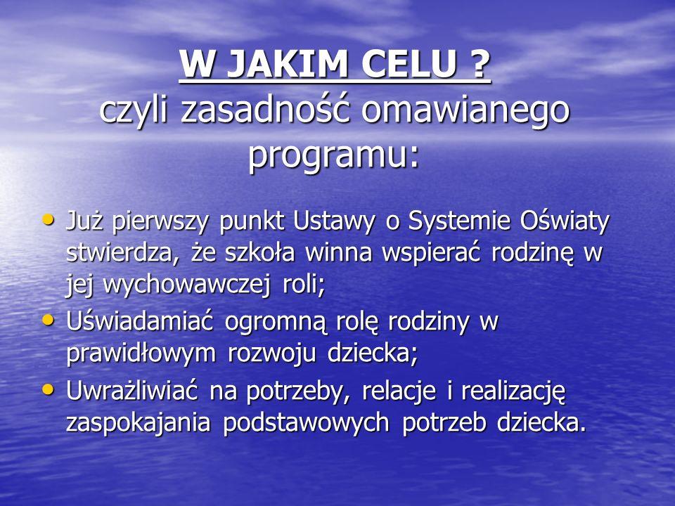 W JAKIM CELU czyli zasadność omawianego programu: