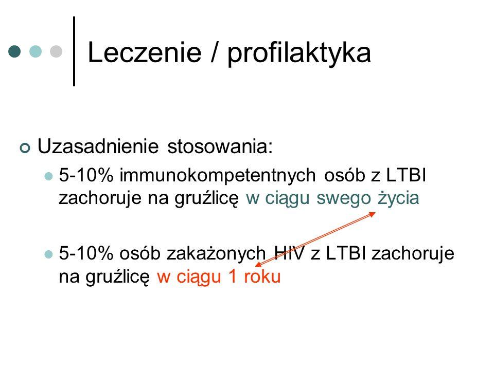 Leczenie / profilaktyka