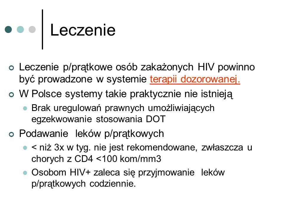 Leczenie Leczenie p/prątkowe osób zakażonych HIV powinno być prowadzone w systemie terapii dozorowanej.