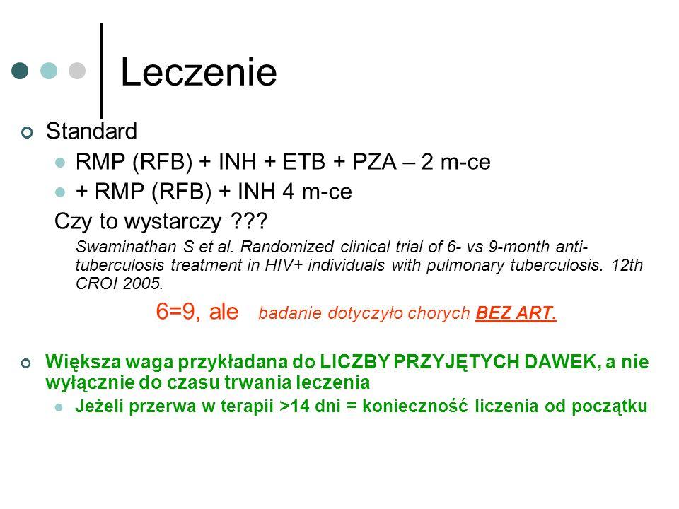 Leczenie Standard RMP (RFB) + INH + ETB + PZA – 2 m-ce