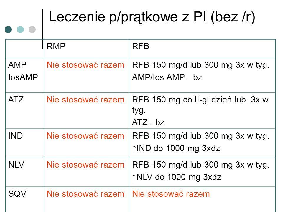 Leczenie p/prątkowe z PI (bez /r)