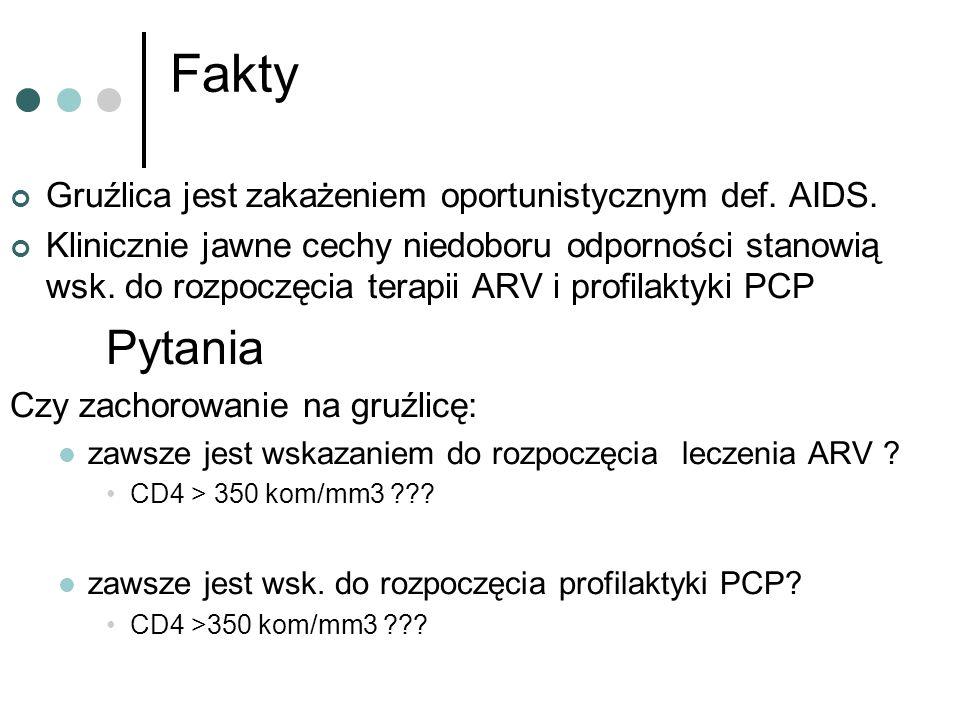 Fakty Pytania Gruźlica jest zakażeniem oportunistycznym def. AIDS.