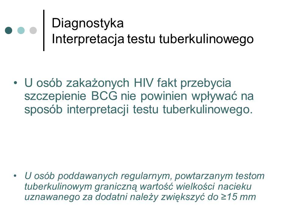 Diagnostyka Interpretacja testu tuberkulinowego