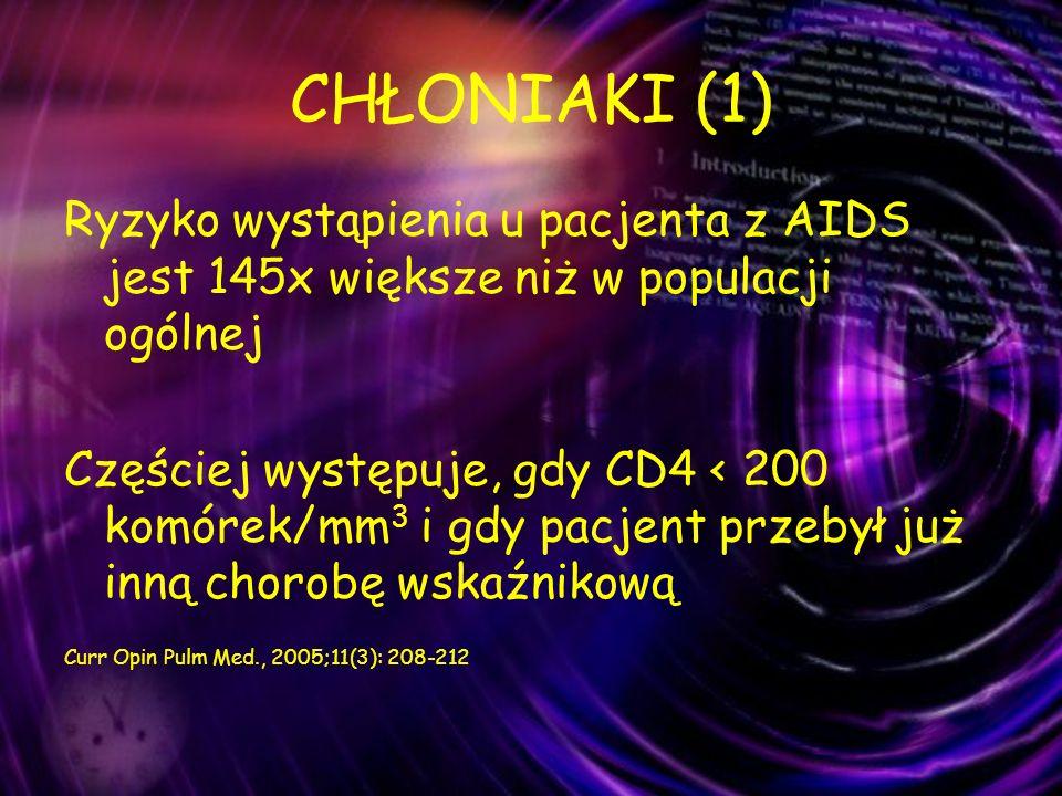 CHŁONIAKI (1) Ryzyko wystąpienia u pacjenta z AIDS jest 145x większe niż w populacji ogólnej.