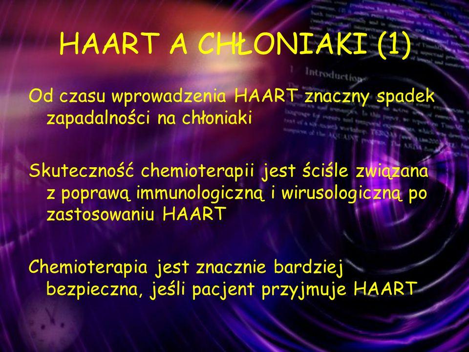 HAART A CHŁONIAKI (1) Od czasu wprowadzenia HAART znaczny spadek zapadalności na chłoniaki.