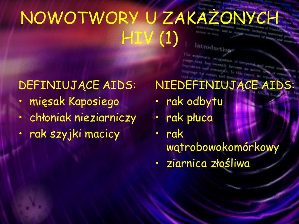 NOWOTWORY U ZAKAŻONYCH HIV (1)