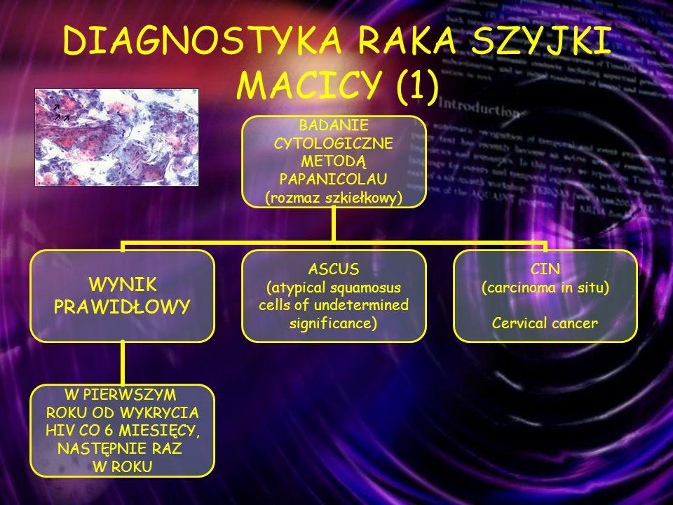 DIAGNOSTYKA RAKA SZYJKI MACICY (1)
