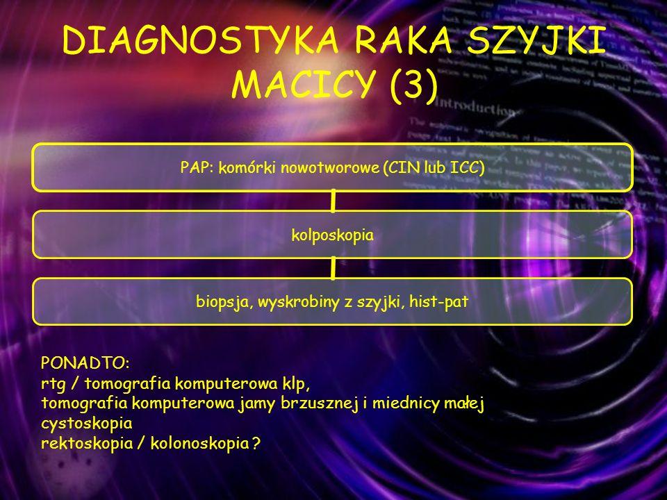 DIAGNOSTYKA RAKA SZYJKI MACICY (3)