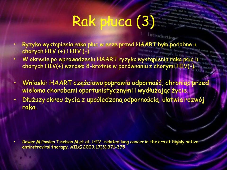 Rak płuca (3) Ryzyko wystąpienia raka płuc w erze przed HAART było podobne u chorych HIV (+) i HIV (-)