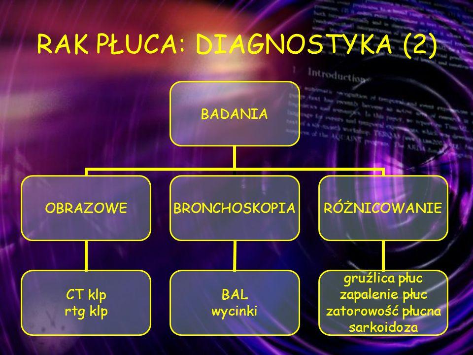 RAK PŁUCA: DIAGNOSTYKA (2)
