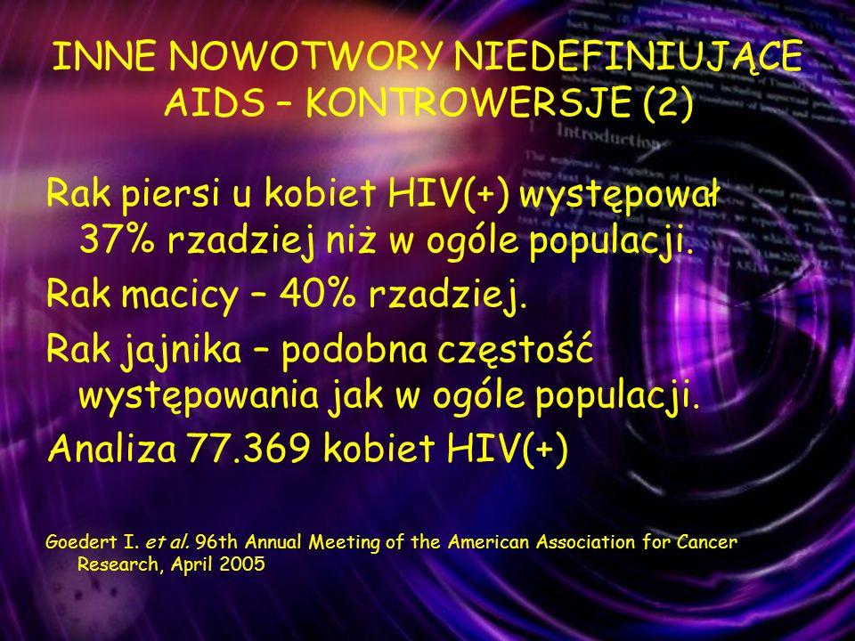 INNE NOWOTWORY NIEDEFINIUJĄCE AIDS – KONTROWERSJE (2)